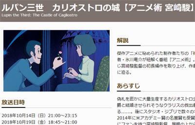 ルパン三世 カリオストロの城【アニメ術 宮崎駿】